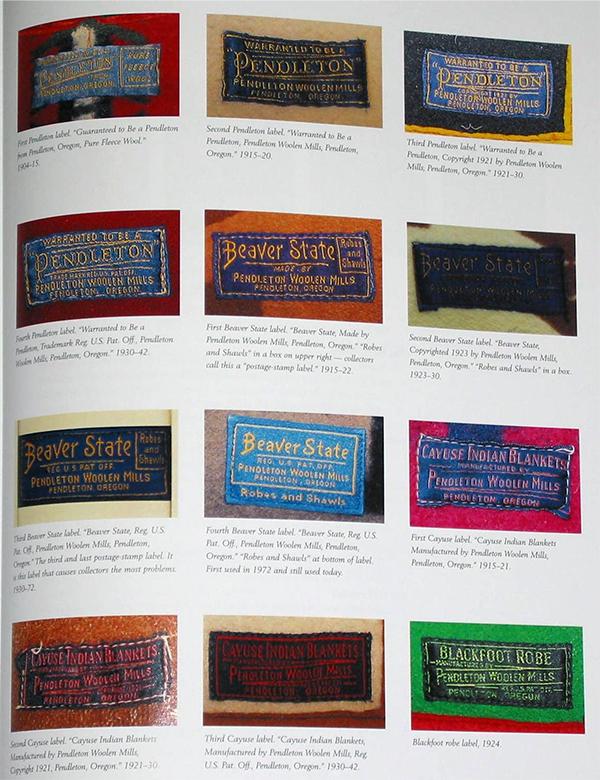 Blanket Dates